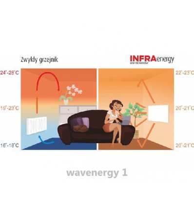 WavEnergy Touchscreen
